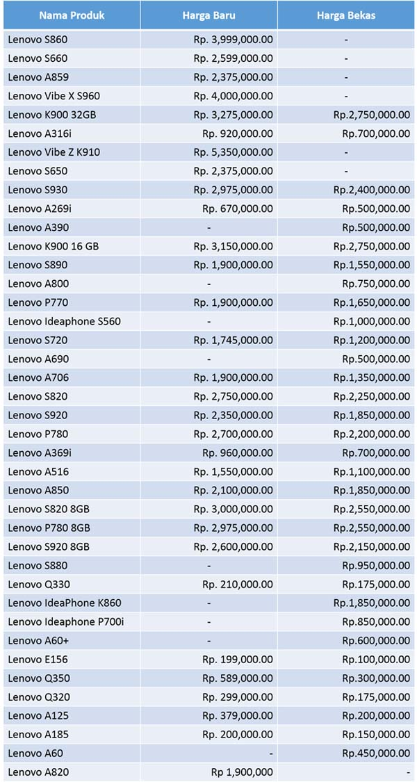 daftar harga iphone murah
