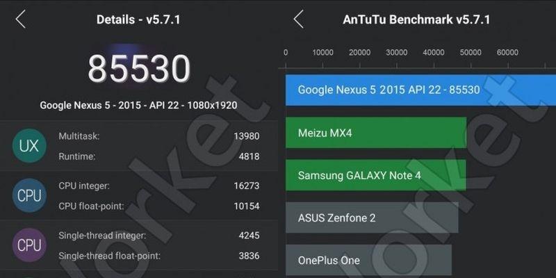 Nexus 5 AnTuTu