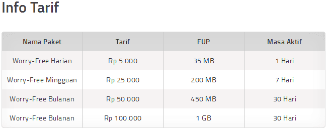 Paket Internet Xl Worry Free