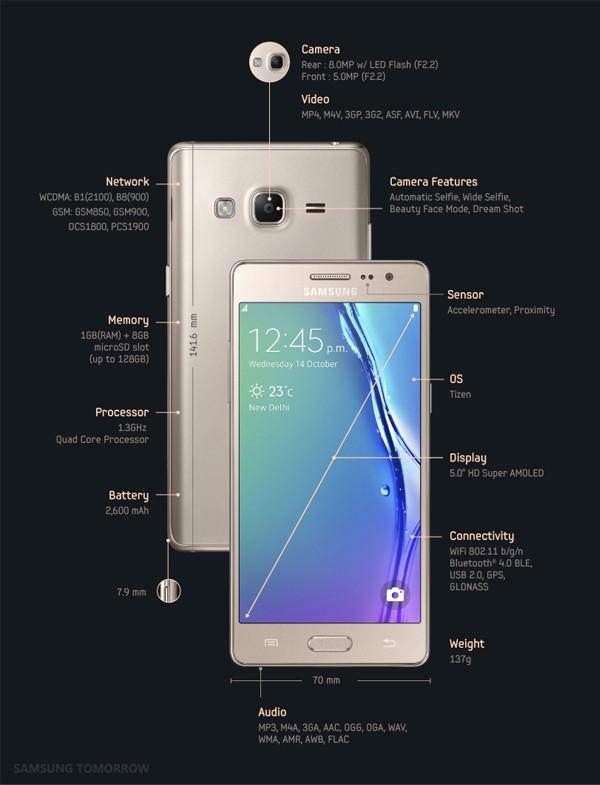 Samsung Z3 spec