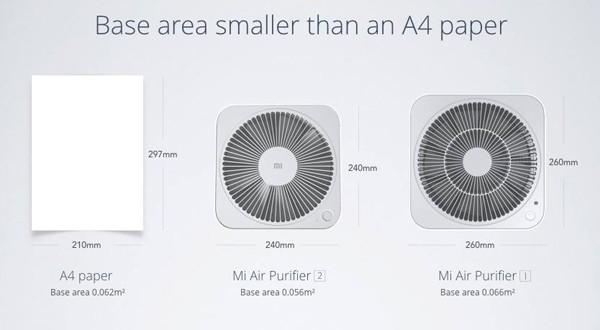 Mi Air Purifier 2 fan