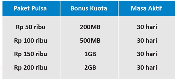 Promo Bolt Bonus 2 GB