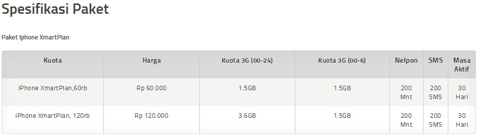 Paket Internet XL iPhone Xmartplan
