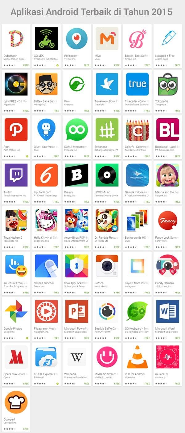 Aplikasi Android Terbaik di Tahun 2015 All