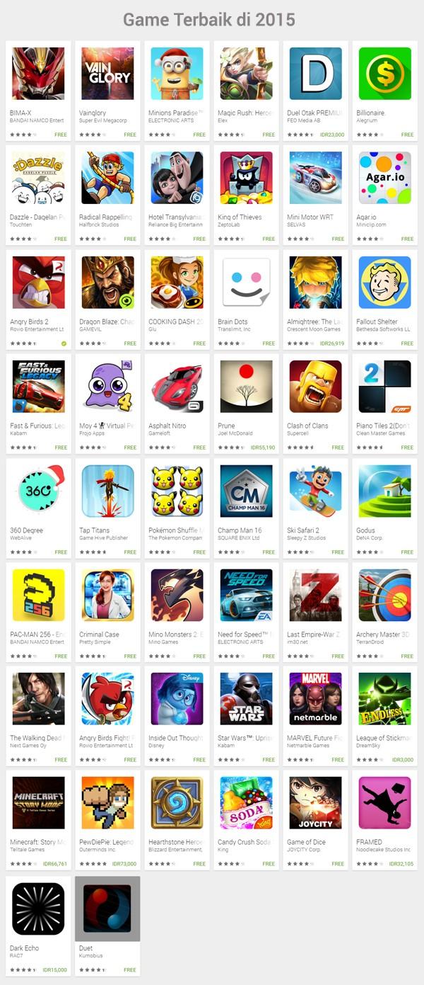 Game Terbaik Android di Tahun 2015