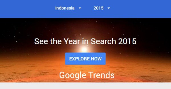 Google Trends 2015 Indonesia