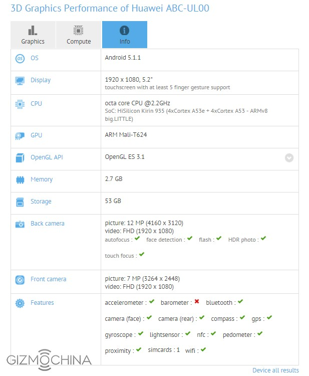 Huawei Enjoy 5S Spek