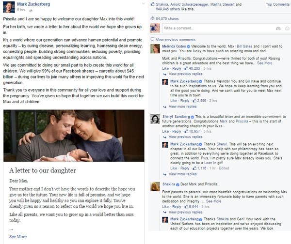 Mark Zuckerberg sumbang saham 99 persen