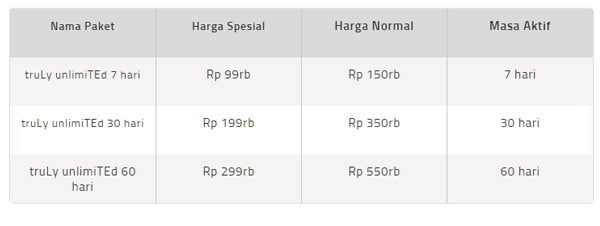 Paket Truly Unlimited XL