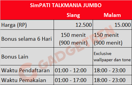 Gambar Tabel Simpati Talkmania Jumbo