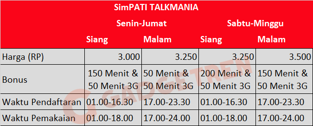 Gambar Tabel Simpati Talkmania