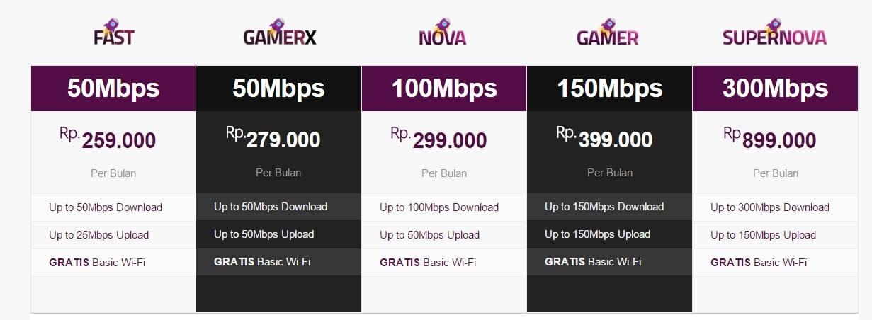 Netflix diblokir Provider Telkom Indonesia, MyRepublic ...