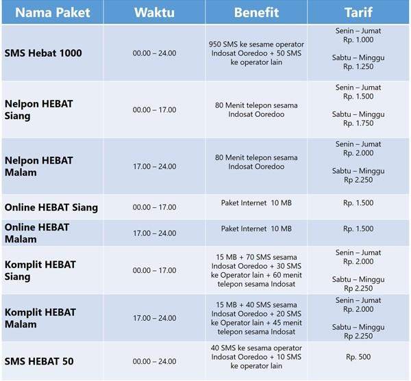 Promo Paket Sms Telepon Internet Hebat Heboh Hemat Murah Indosat Ooredoo Di Bulan Juni 2016 Gadgetren