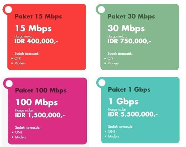 Daftar Harga Internet Indosat GIG