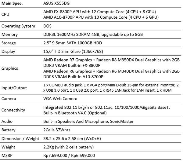 Gambar ASUS X555DG Spesifikasi