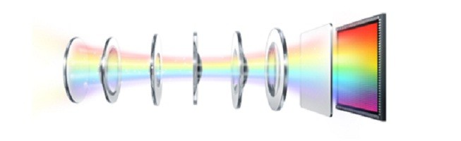 OPPO F1 Plus dilengkapi dengan sensor khusus yang dapat menangkap lebih banyak cahaya