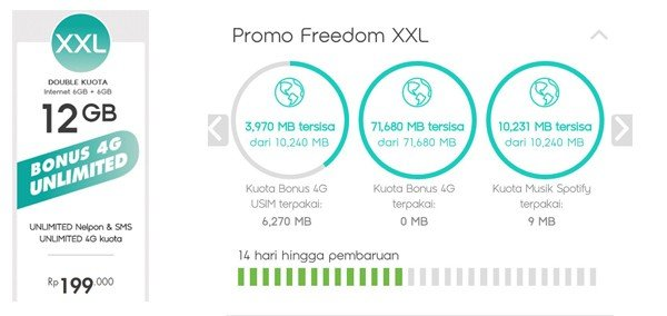 Indosat Ooredoo Freedom Combo XXL 4G Unlimited