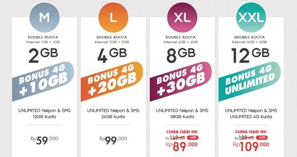 Paket Freedom Combo Indosat Ooredoo 4G Unlimited
