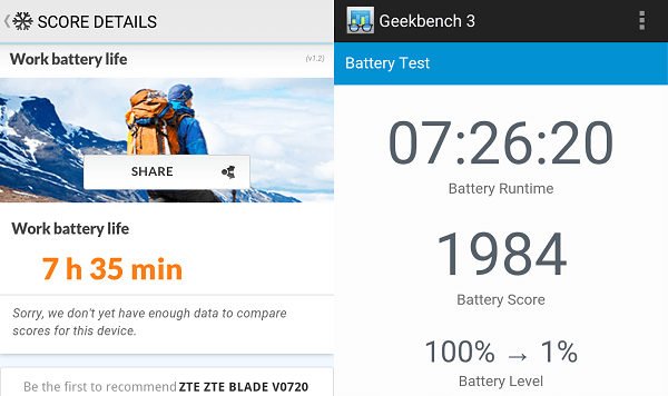 Gambar Review ZTE Blade V7 Lite Battery Benchmark