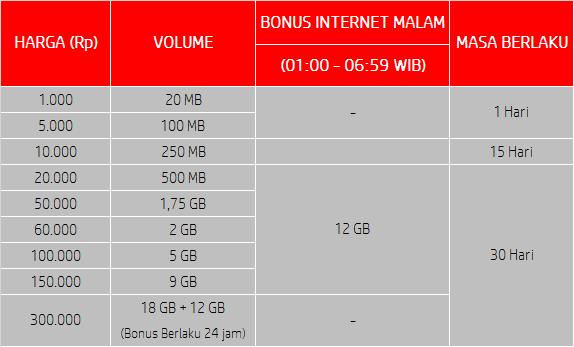 Gambar Paket Internet Smartfren Connex Evo