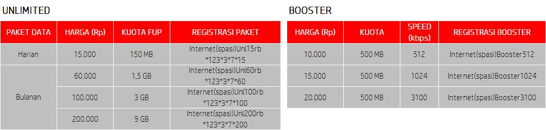 Gambar Paket Internet Smartfren Unlimiteds