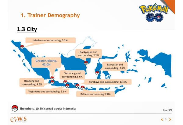 Kota Besar Pokemon GO di Indonesia