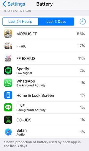 iOS 10 Penggunaan Baterai