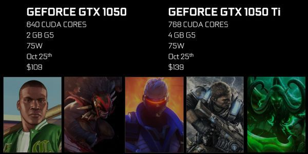 NVIDIA GTX 1050 difference