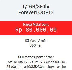 foreverloop12