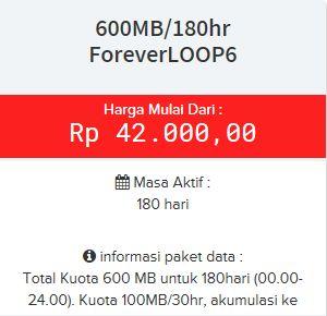 foreverloop6