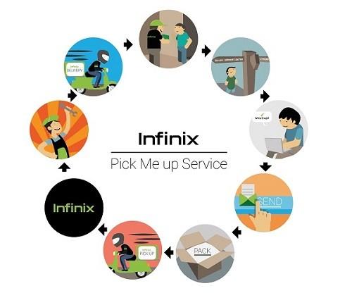 infinix-pms-header