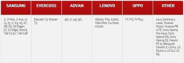 telkomsel-4g-tau-daftar-smartphone