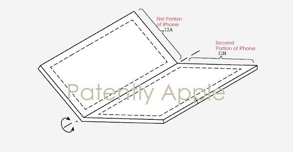 iphone-layar-lipat-header