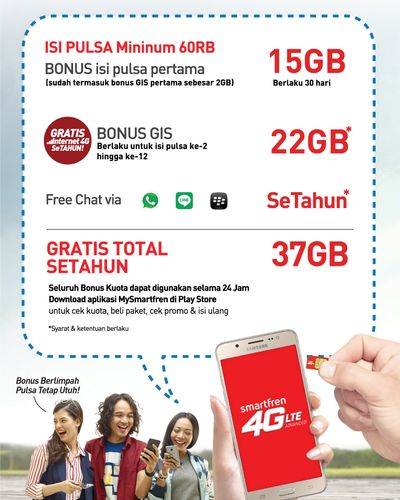 Smartfren 4G GSM Plus Bonus Kuota