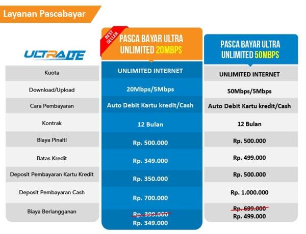 Harga Paket BOLT Super 4G Pascabayar