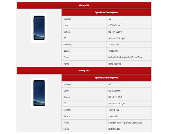 telkomsel samsung galaxy s8 harga spesifikasi