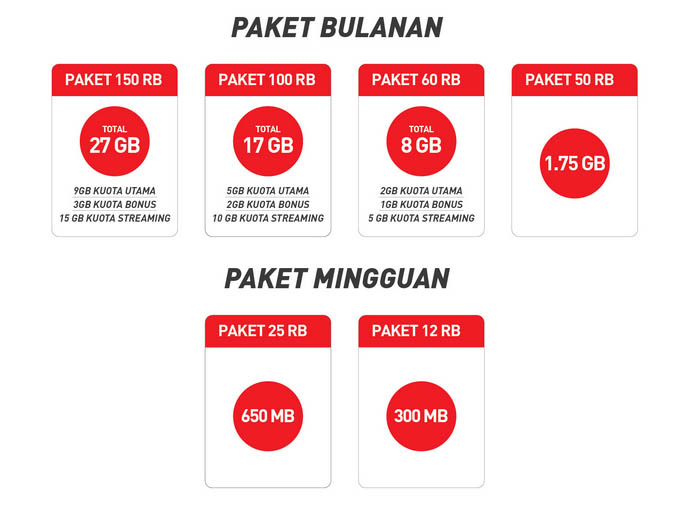 Paket Internet Volume Based Auto Renewal