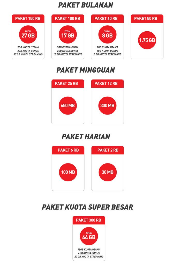 Video Data Plan Smartfren Paket Internet Volume Based