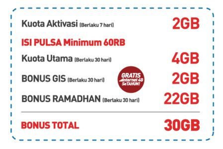 Promo Ramadhan Smartfren Andromax HP