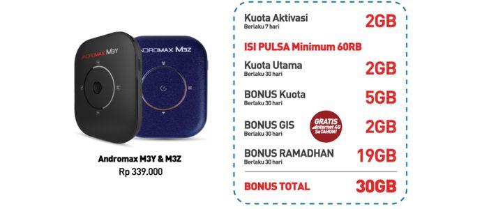 Promo Ramadhan Smartfren Andromax M3