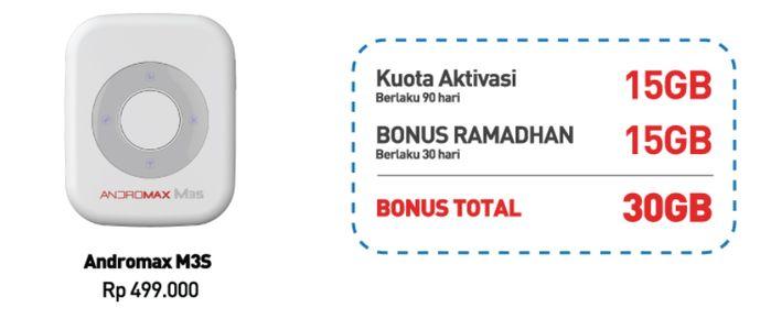 Promo Ramadhan Smartfren Andromax M3S