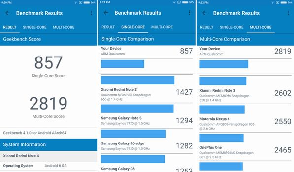 Redmi Note 4 Geekbench