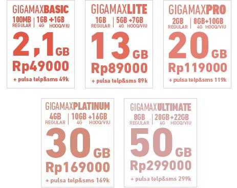 Kuota Entertainment Telkomsel Gigamax