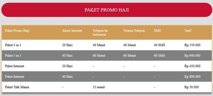 Paket Haji Promo
