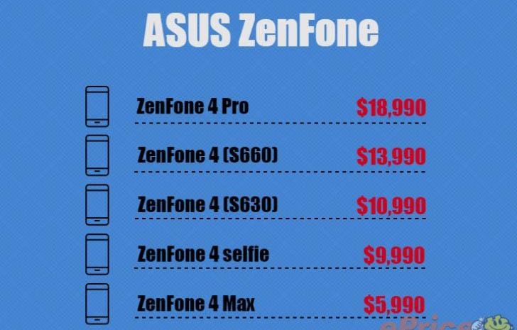 ASUS Zenfone 4 Harga
