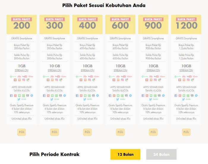 Indosat Ooredoo Super Plan