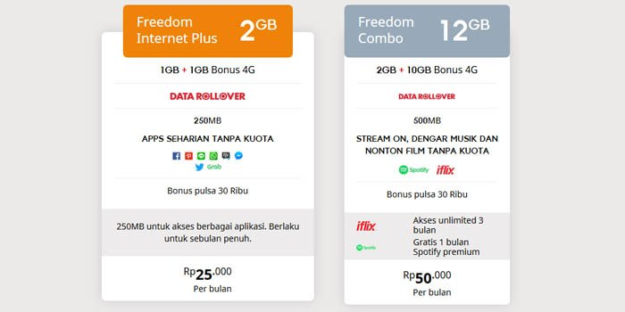 Indosat Freedom Bundle Kuota