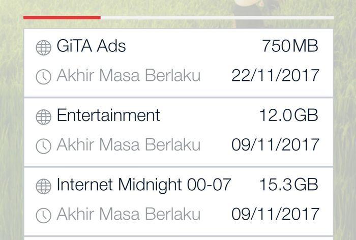 Rincian Kuota GiTA Ads Telkomsel