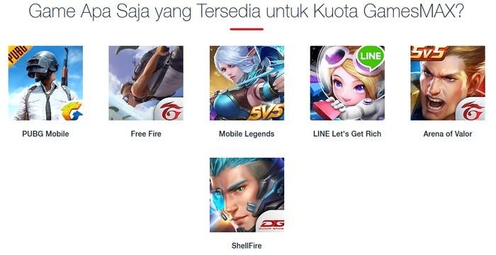 Pilihan Game Paket GamesMax Telkomsel
