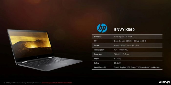 Harga HP Envy x360 AMD Ryzen 5 Featured